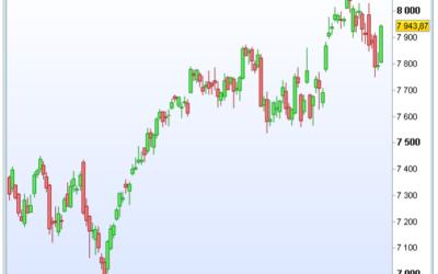 Pourquoi les cours de Bourse varient-ils ?
