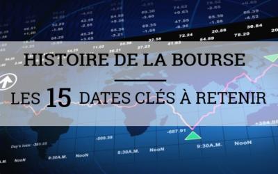 Les 15 dates clés de l'histoire de la Bourse à retenir !