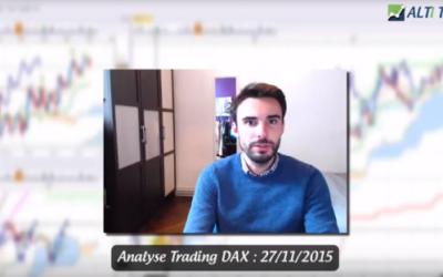 Résultats d'une matinée de trading efficace