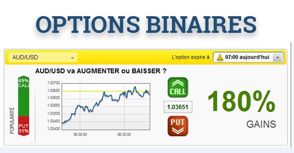 Vido Options Binaires - Meilleurs sites de trading option binaire en 2016