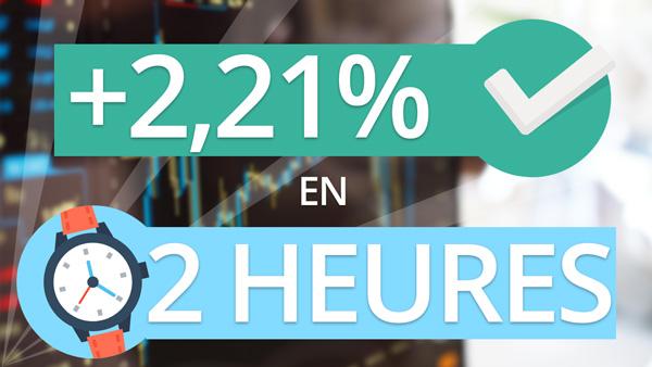 Comment Vincent à réalisé +2,21% en 2 HEURES avec «DÉCUPLER MES REVENUS BOURSIERS»