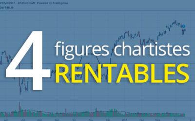 4 figures chartistes rentables pour gagner en Bourse sur le long terme